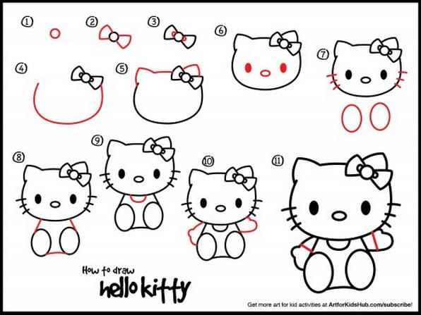 Comment dessiner hello kitty quebec echantillons gratuits - Dessiner hello kitty ...