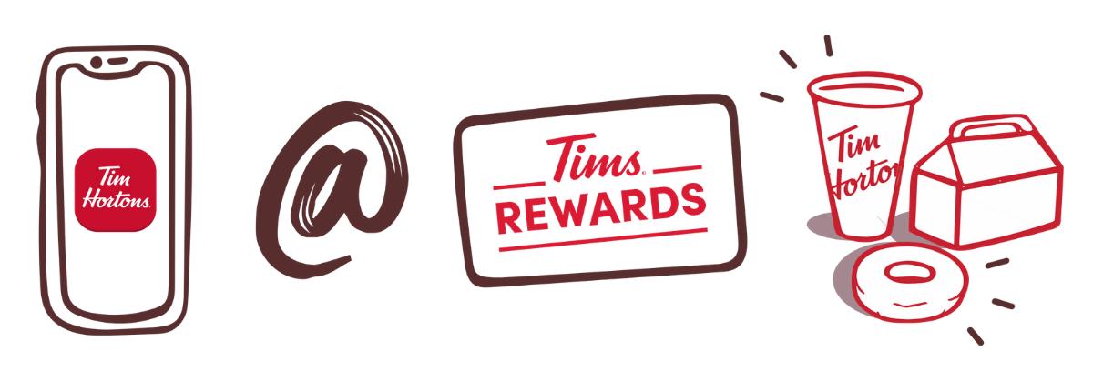 programme Tims Rewards